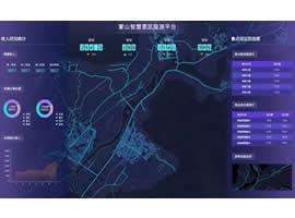 蒙山智慧旅游景区大数据平台
